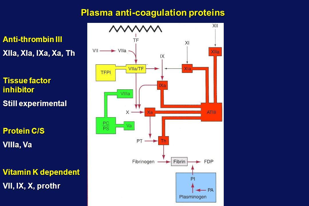 Plasma anti-coagulation proteins