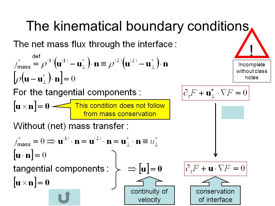 The kinematical boundary conditions