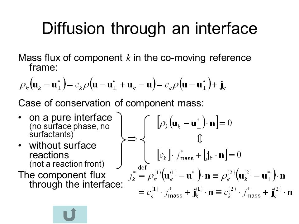 Diffusion through an interface