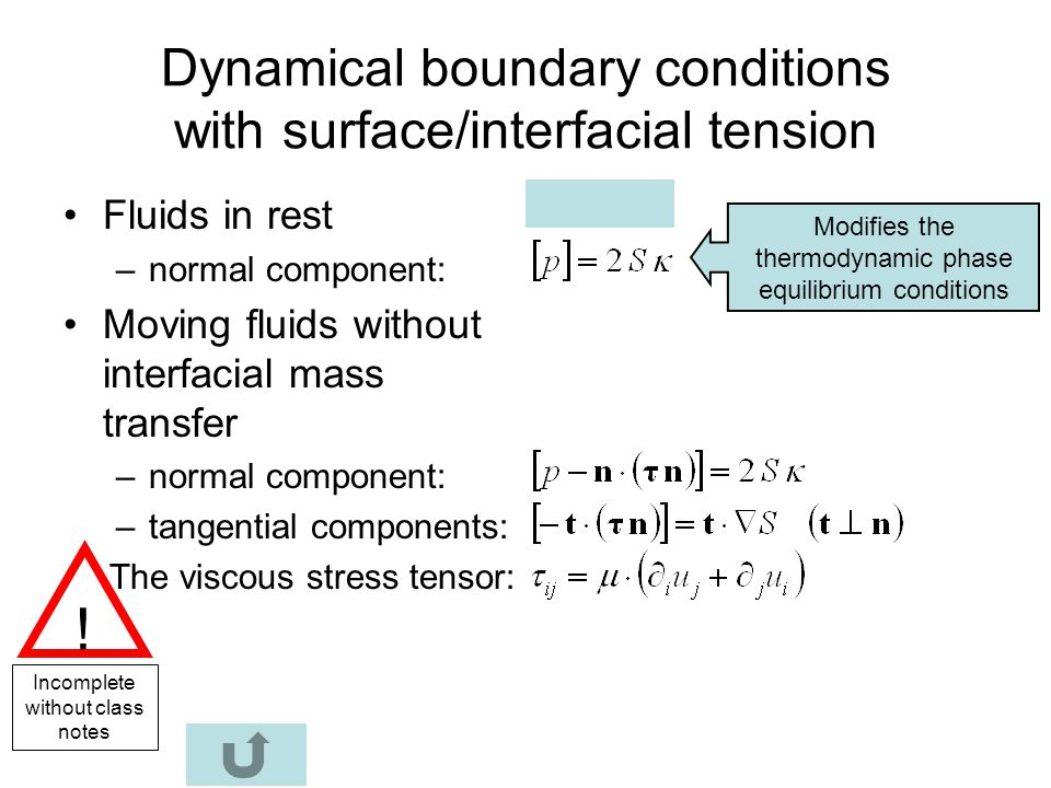 Dynamical boundary conditions with surface/interfacial tension