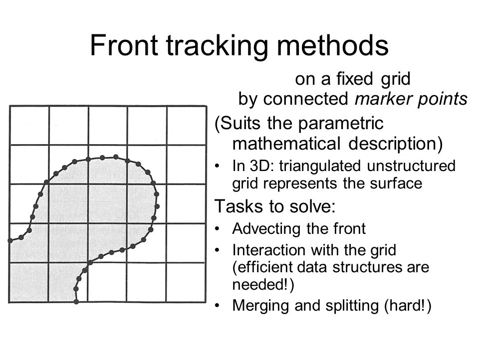 Front tracking methods