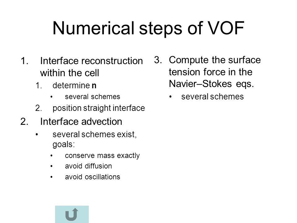 Numerical steps of VOF Interface reconstruction within the cell