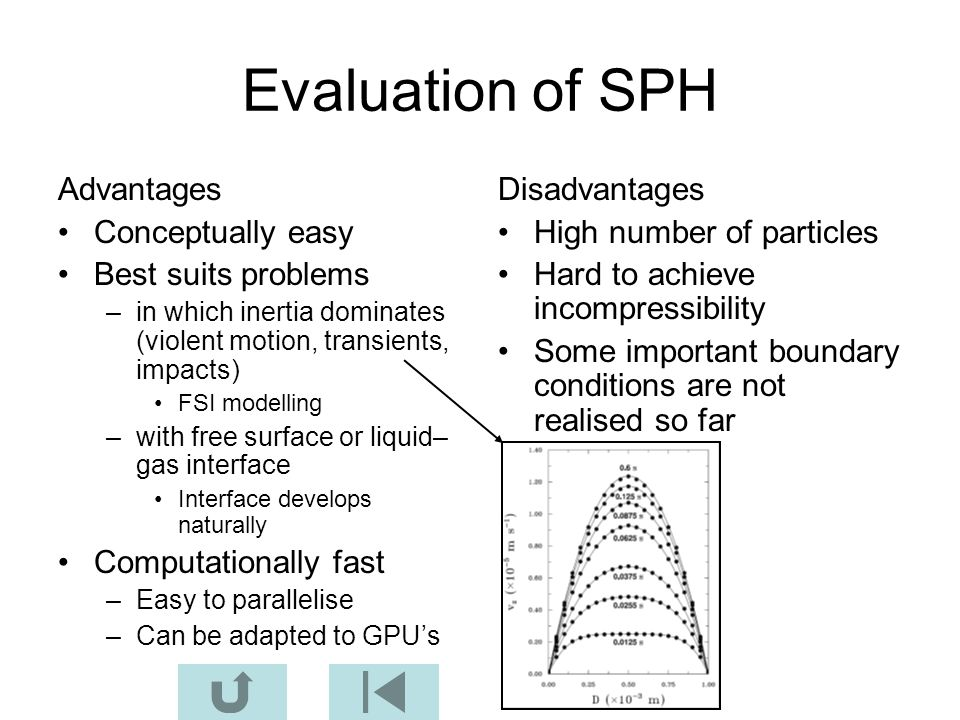 Evaluation of SPH Advantages Conceptually easy Best suits problems