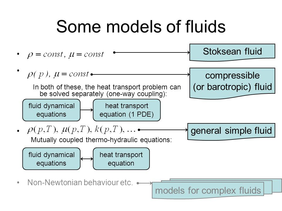 Some models of fluids Stoksean fluid compressible