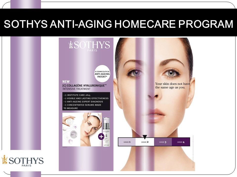 SOTHYS ANTI-AGING HOMECARE PROGRAM
