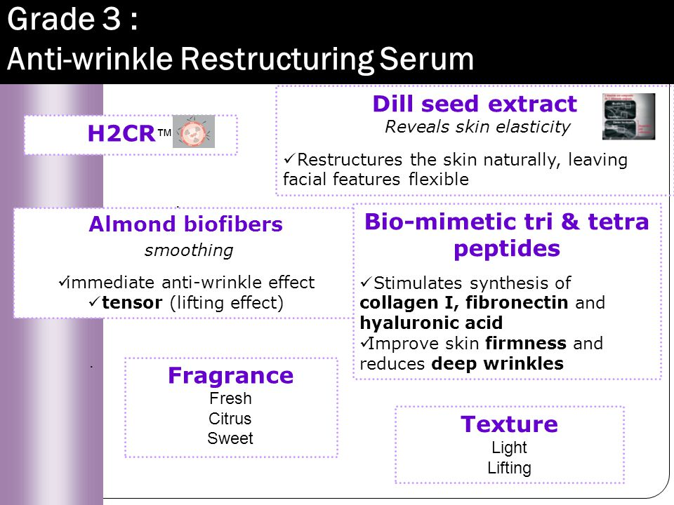 Grade 3 : Anti-wrinkle Restructuring Serum
