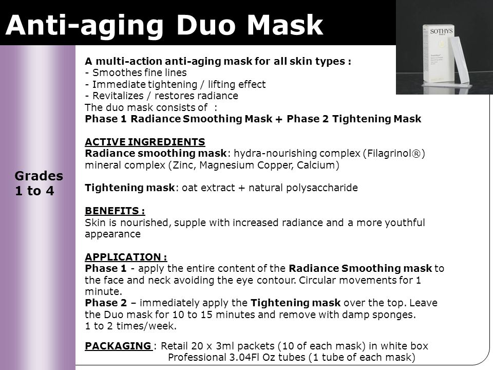 Anti-aging Duo Mask Grades 1 to 4