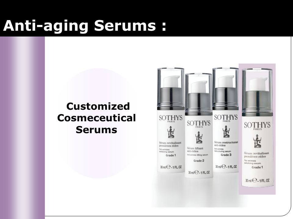 Anti-aging Serums : Customized Cosmeceutical Serums