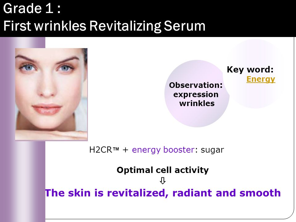 Grade 1 : First wrinkles Revitalizing Serum