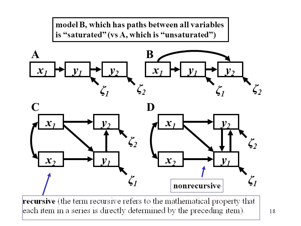 nonrecursive y1. x2. x1. y2. ζ1. ζ2. C. D. A. B.