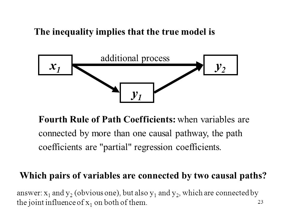 x1 y1 y2 The inequality implies that the true model is