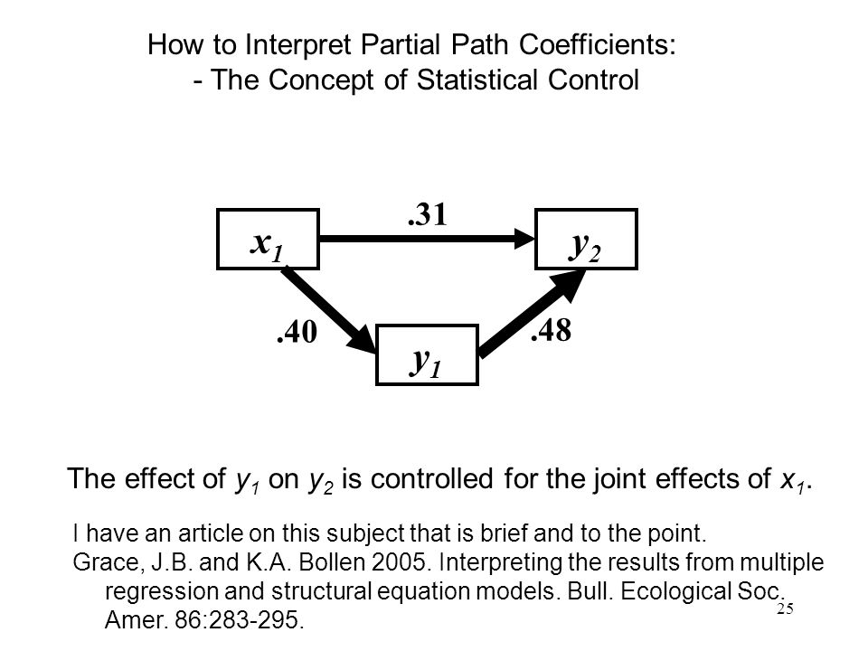 x1 y1 y2 .31 .40 .48 How to Interpret Partial Path Coefficients: