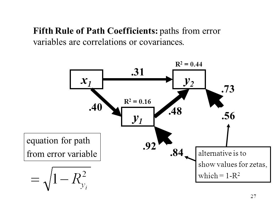 x1 y1. y2. Fifth Rule of Path Coefficients: paths from error variables are correlations or covariances.