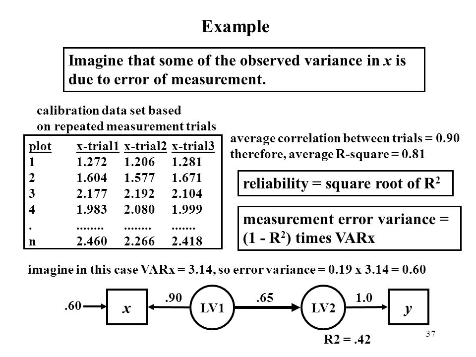 Example Imagine that some of the observed variance in x is