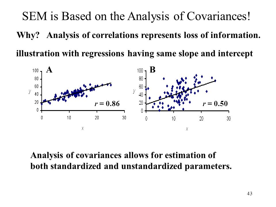 SEM is Based on the Analysis of Covariances!
