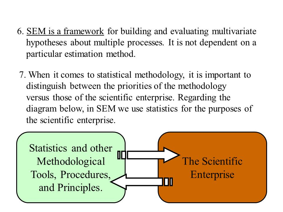 Statistics and other Methodological Tools, Procedures, and Principles.
