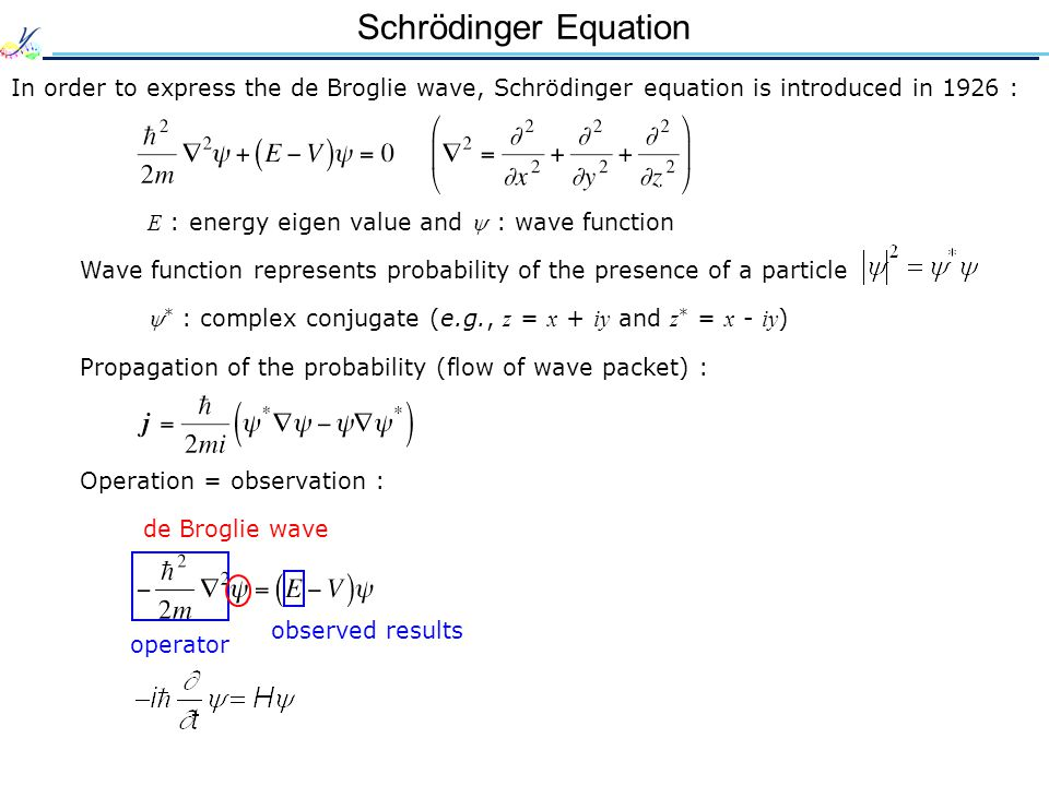 Schrödinger Equation In order to express the de Broglie wave, Schrödinger equation is introduced in 1926 :