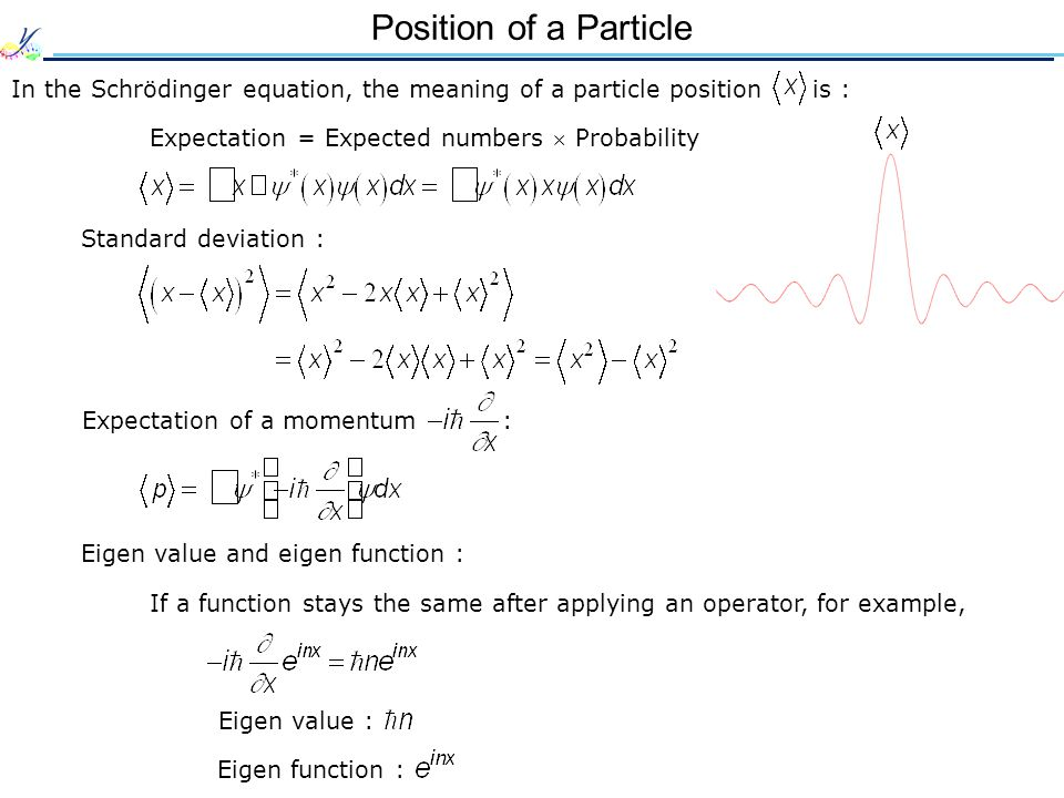 Position of a Particle In the Schrödinger equation, the meaning of a particle position is : Expectation = Expected numbers  Probability.