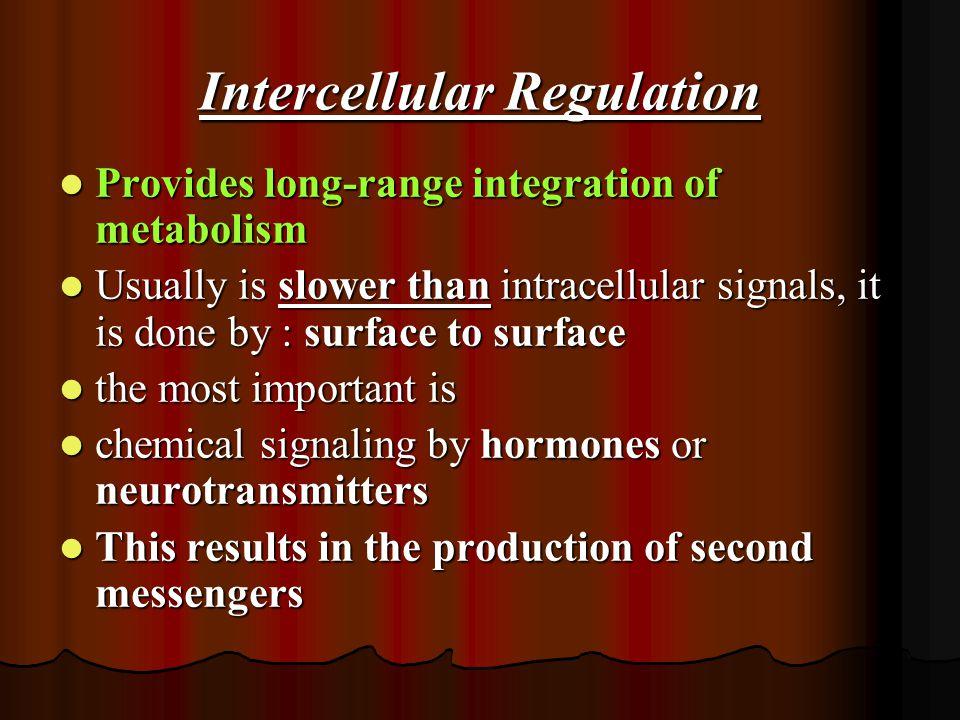 Intercellular Regulation