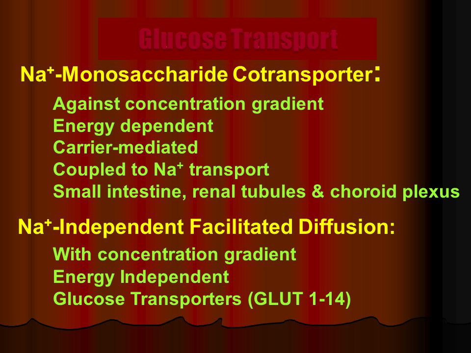 Glucose Transport Na+-Monosaccharide Cotransporter: