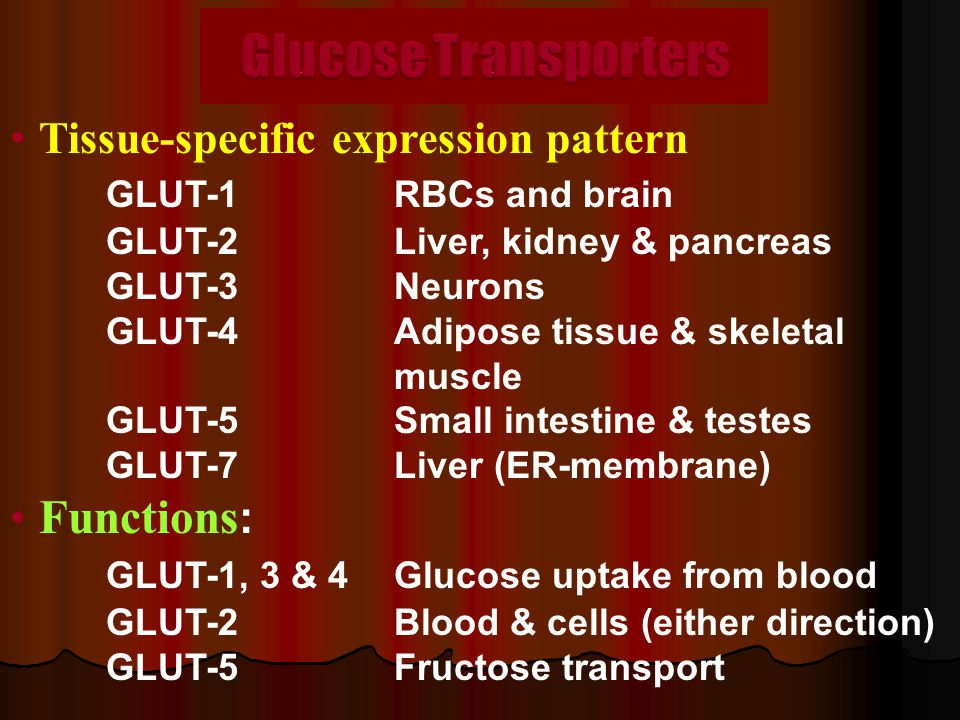 Glucose Transporters Tissue-specific expression pattern