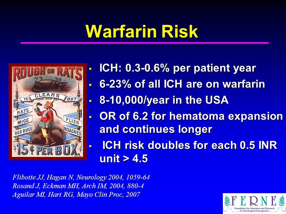 Warfarin Risk ICH: 0.3-0.6% per patient year