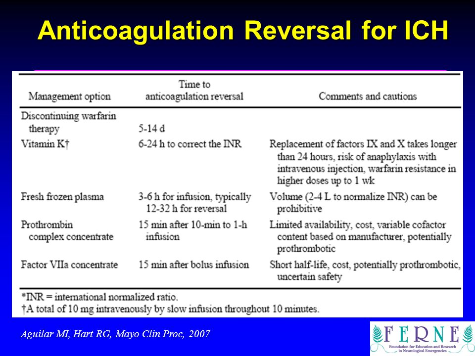 Anticoagulation Reversal for ICH
