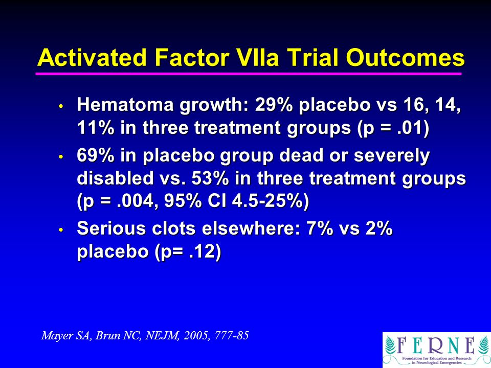 Activated Factor VIIa Trial Outcomes