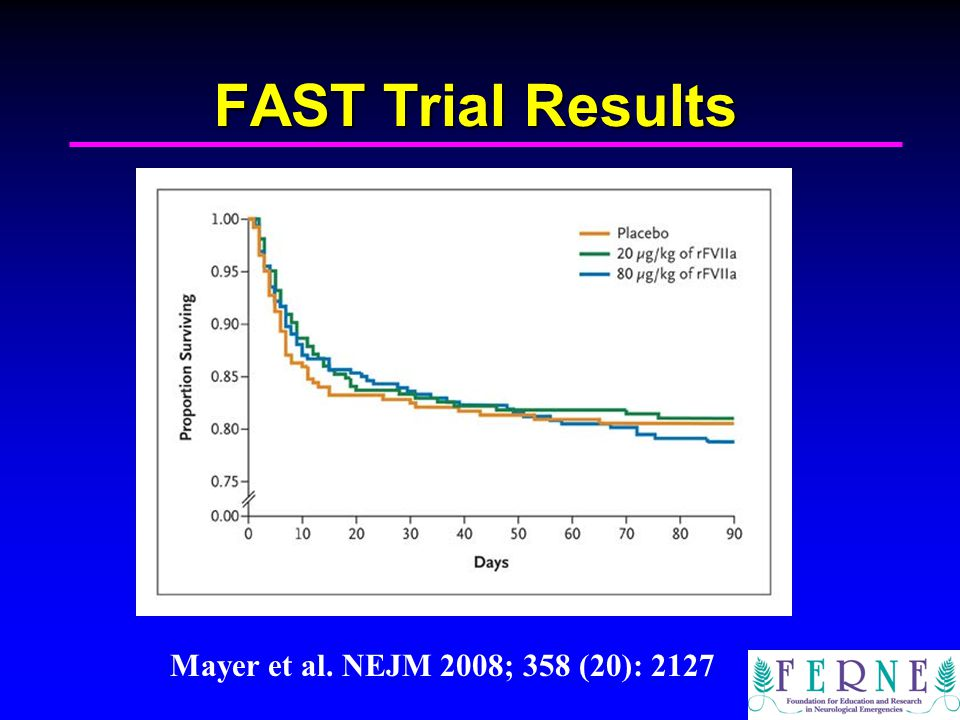 FAST Trial Results Mayer et al. NEJM 2008; 358 (20): 2127