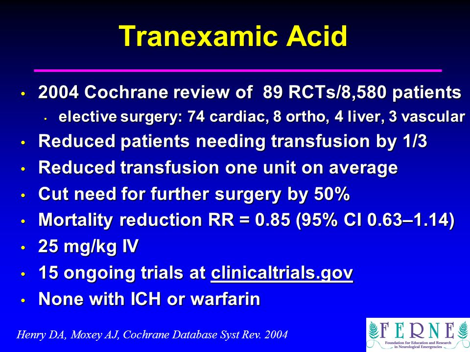 Tranexamic Acid 2004 Cochrane review of 89 RCTs/8,580 patients