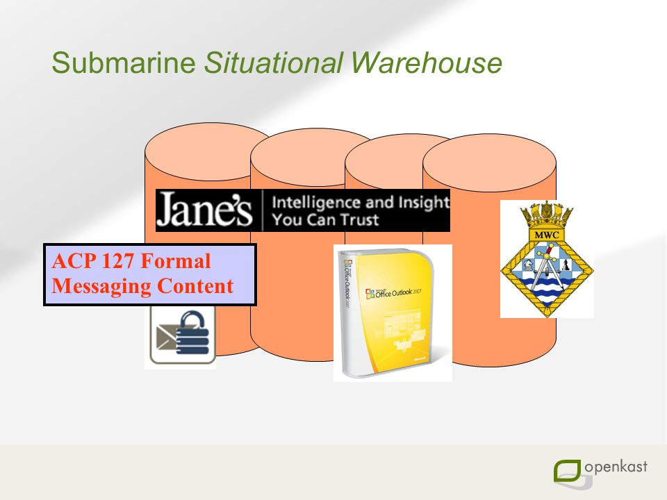 Submarine Situational Warehouse