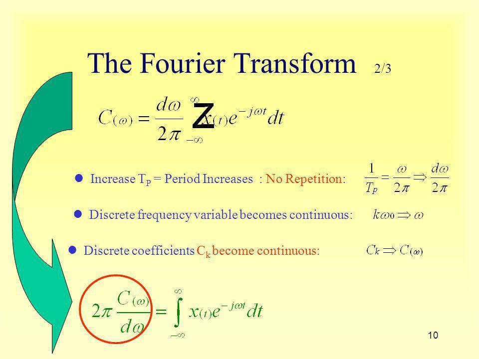 The Fourier Transform 2/3