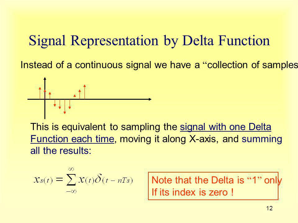 Signal Representation by Delta Function