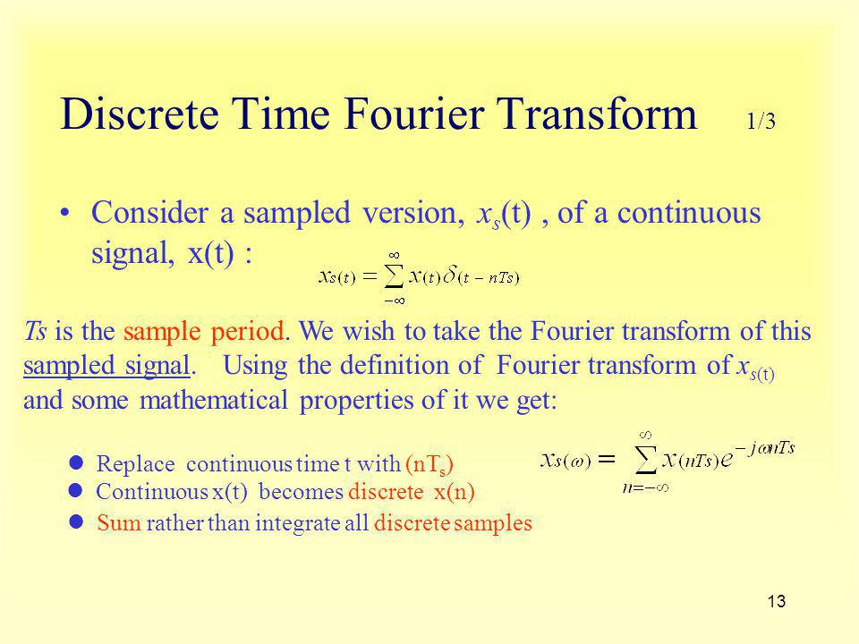 Discrete Time Fourier Transform 1/3