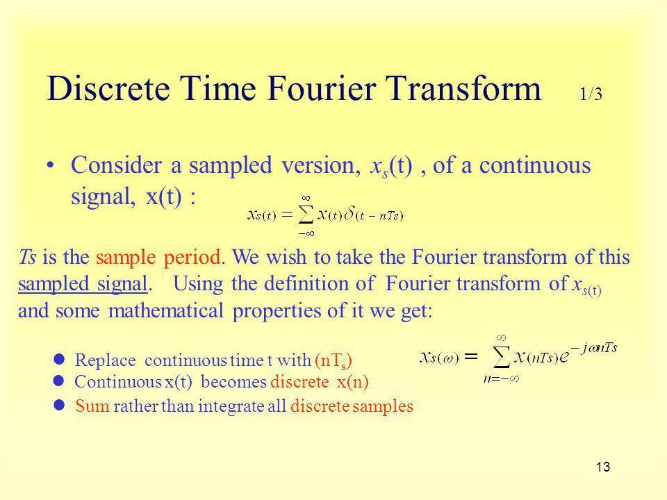 Discrete Time Fourier Transform 1/3