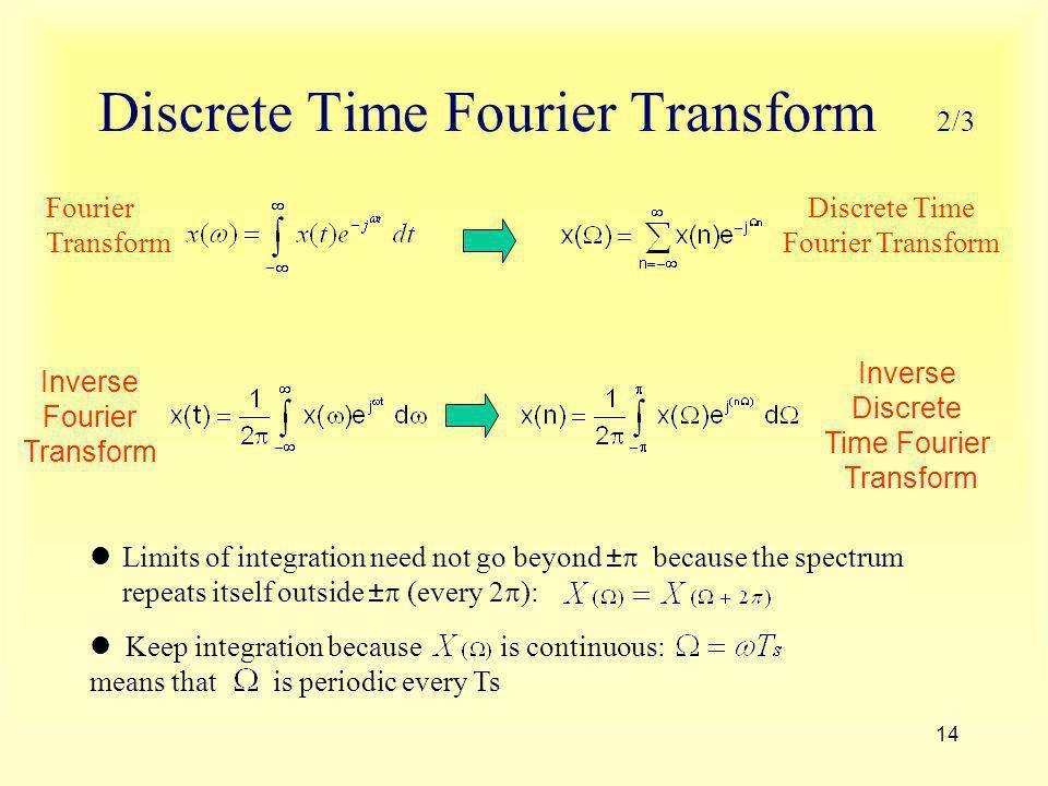 Discrete Time Fourier Transform 2/3