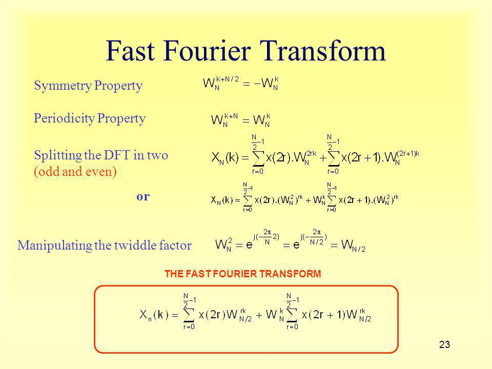 Fast Fourier Transform