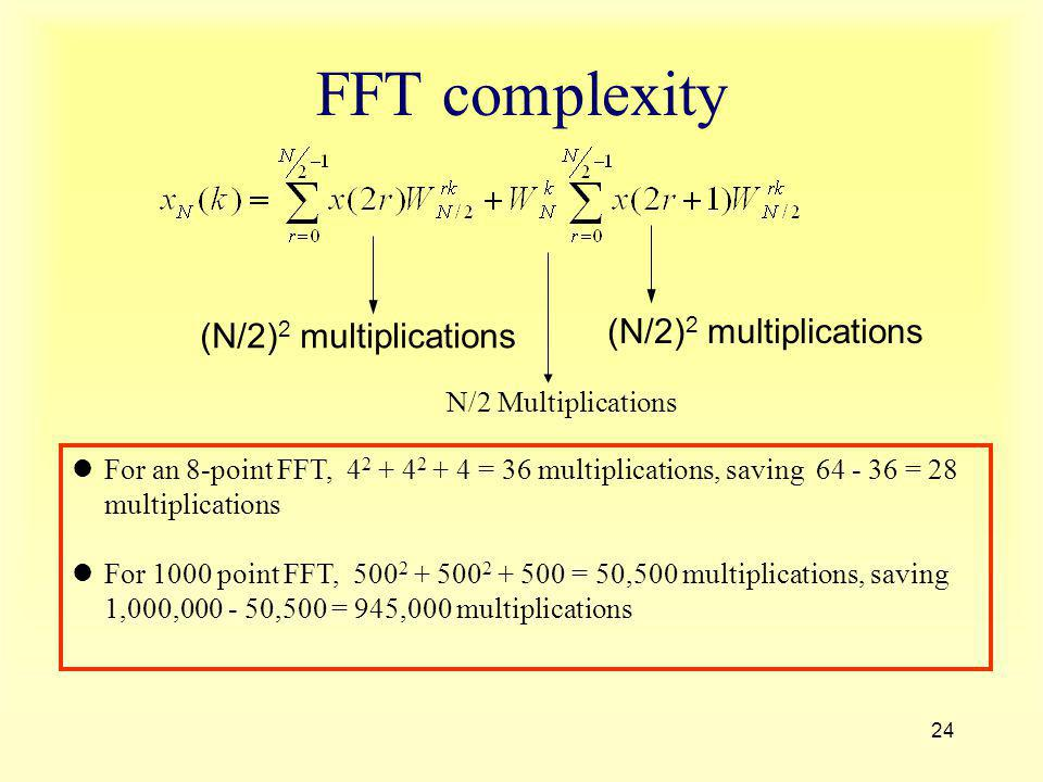 FFT complexity (N/2)2 multiplications (N/2)2 multiplications