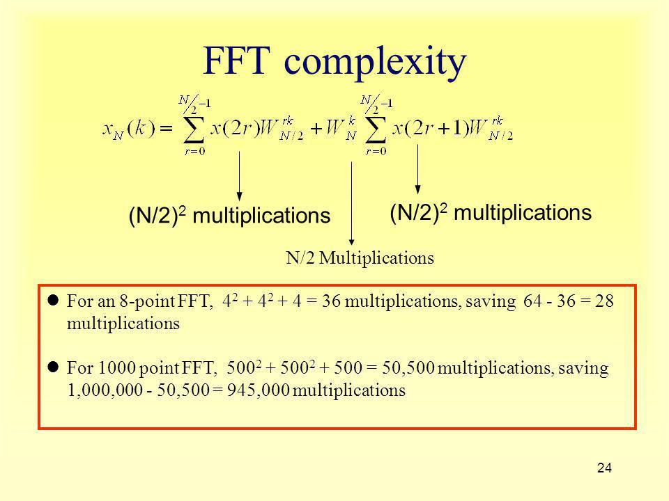 FFT complexity (N/2)2 multiplications (N/2)2 multiplications