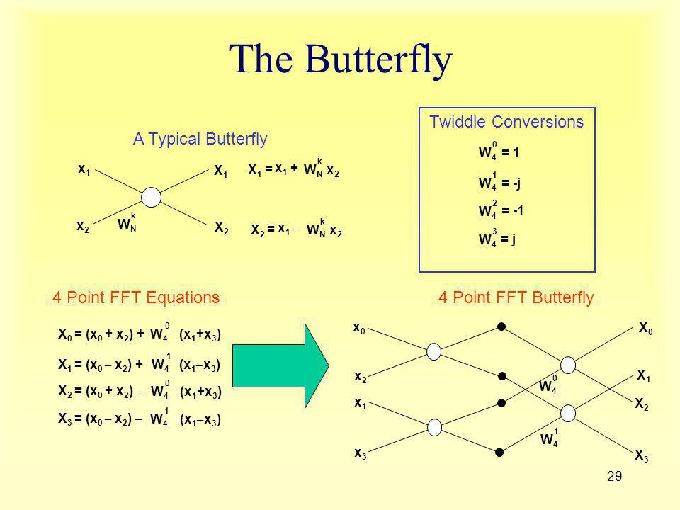 The Butterfly Twiddle Conversions A Typical Butterfly