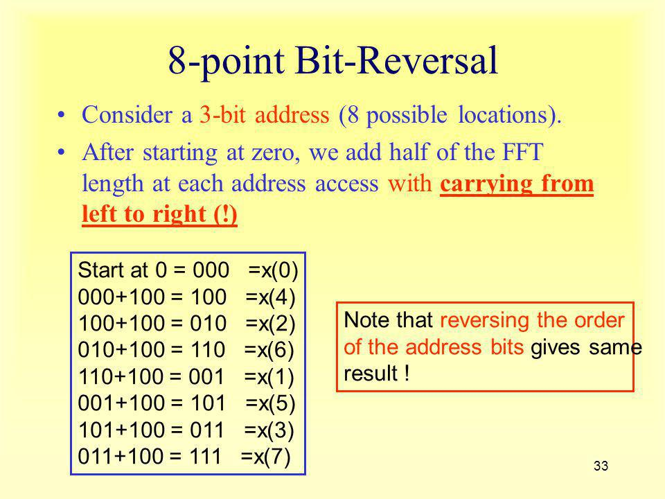 8-point Bit-Reversal Consider a 3-bit address (8 possible locations).