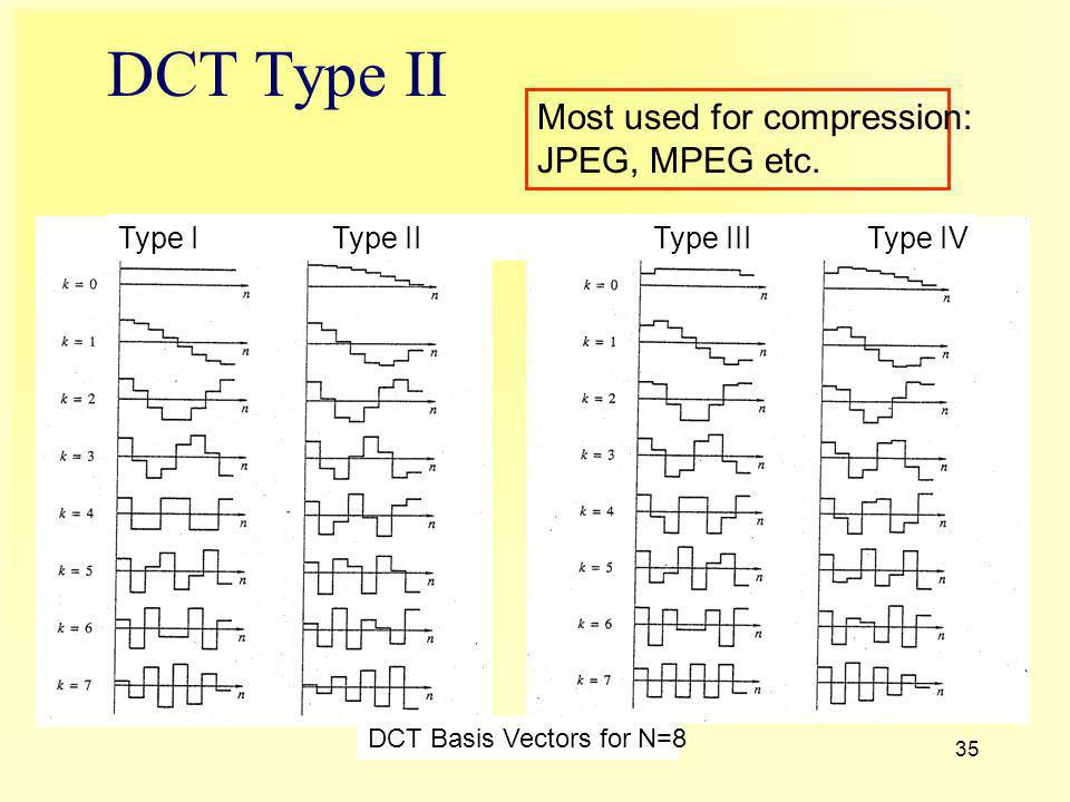 DCT Type II Most used for compression: JPEG, MPEG etc.