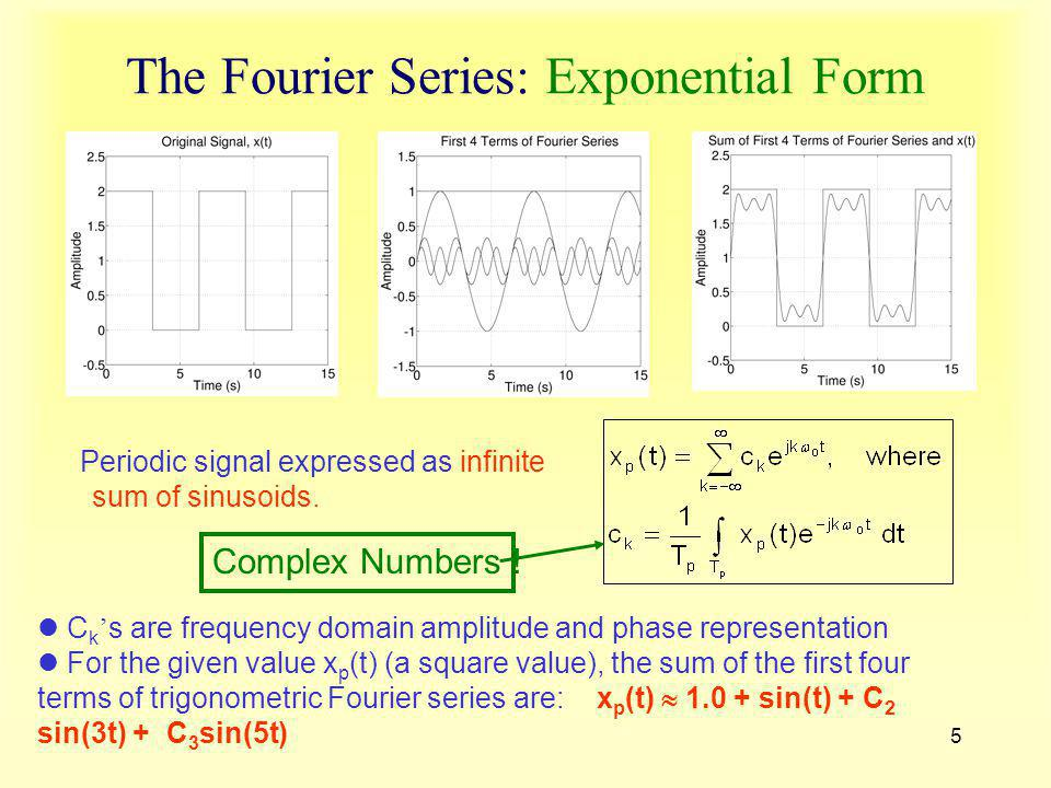 The Fourier Series: Exponential Form