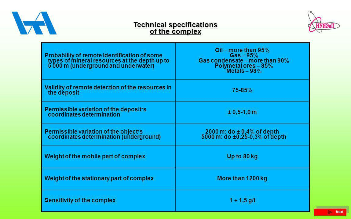 Technical specifications of the complex