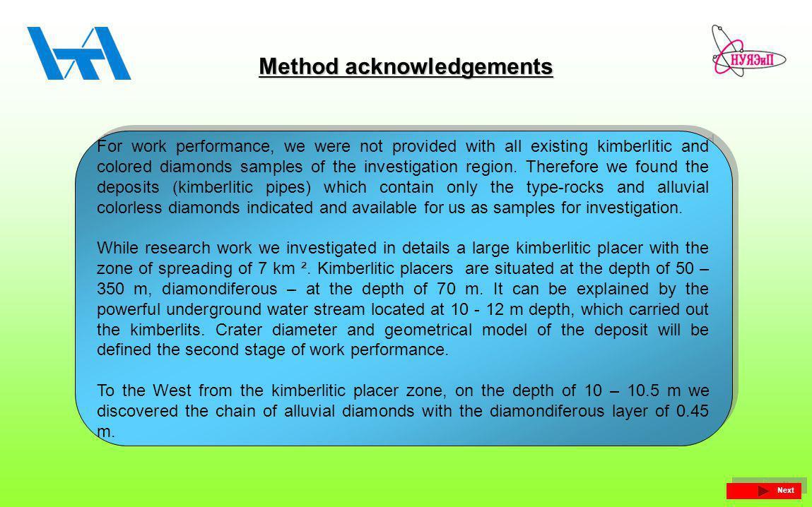 Method acknowledgements