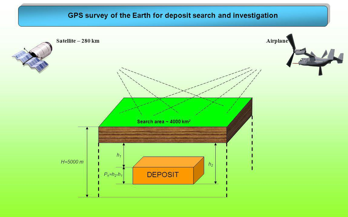 GPS survey of the Earth for deposit search and investigation