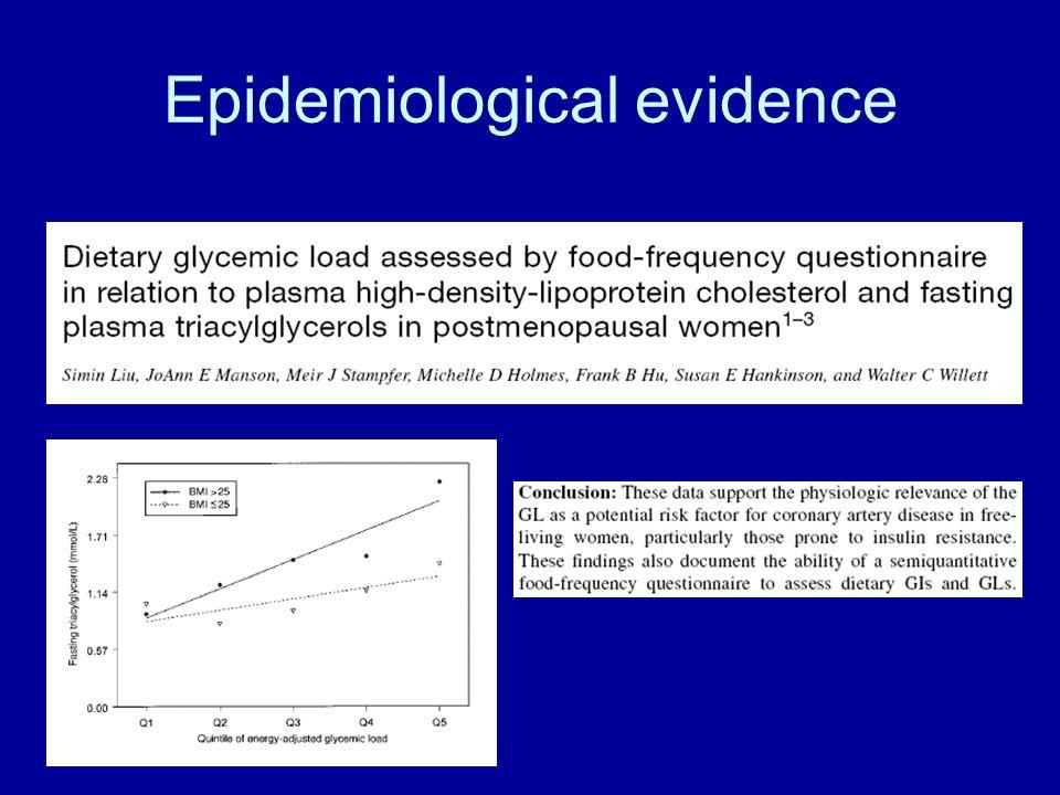 Epidemiological evidence