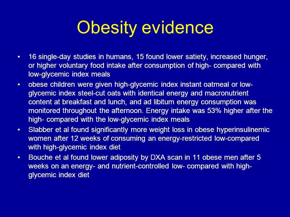 Obesity evidence