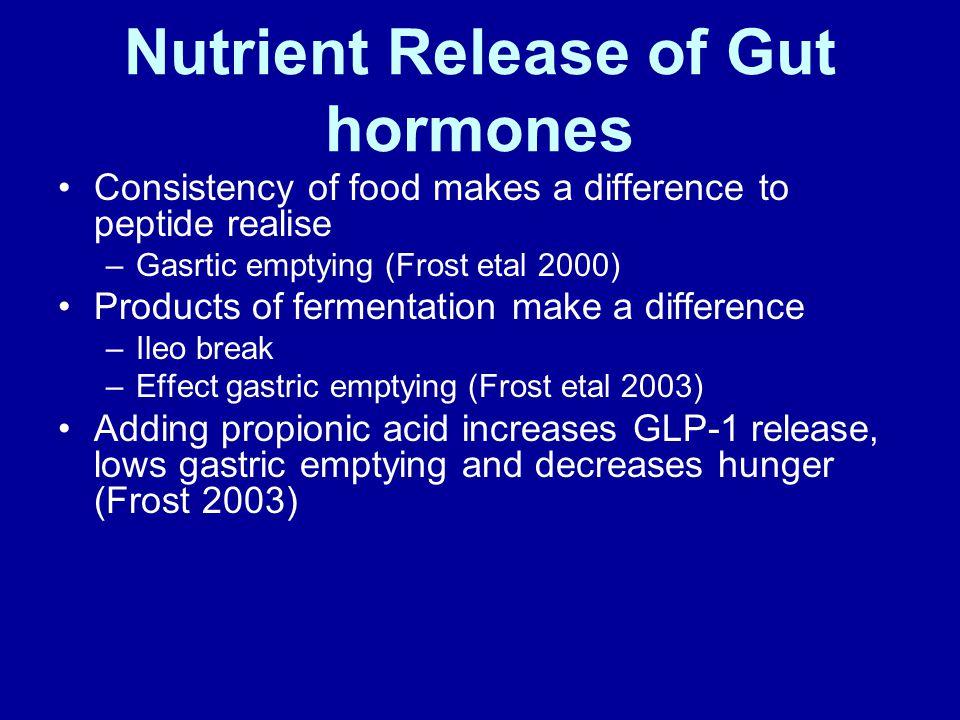 Nutrient Release of Gut hormones