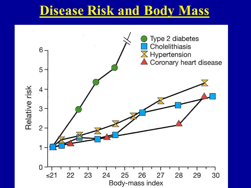 Disease Risk and Body Mass